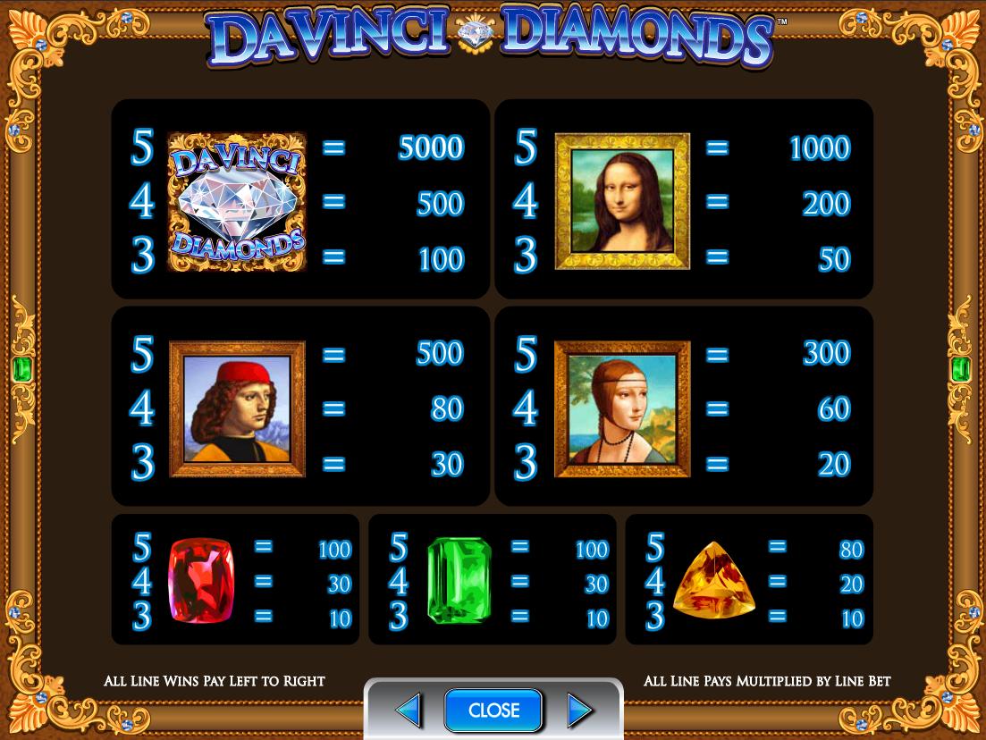 Da Vinci Diamonds online gratis
