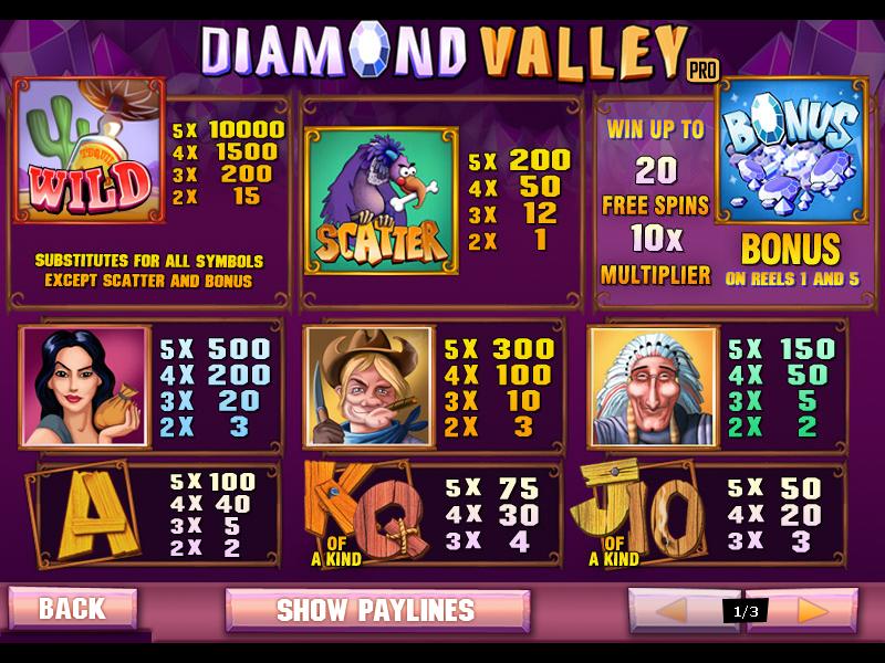 Diamond Valley Pro online free