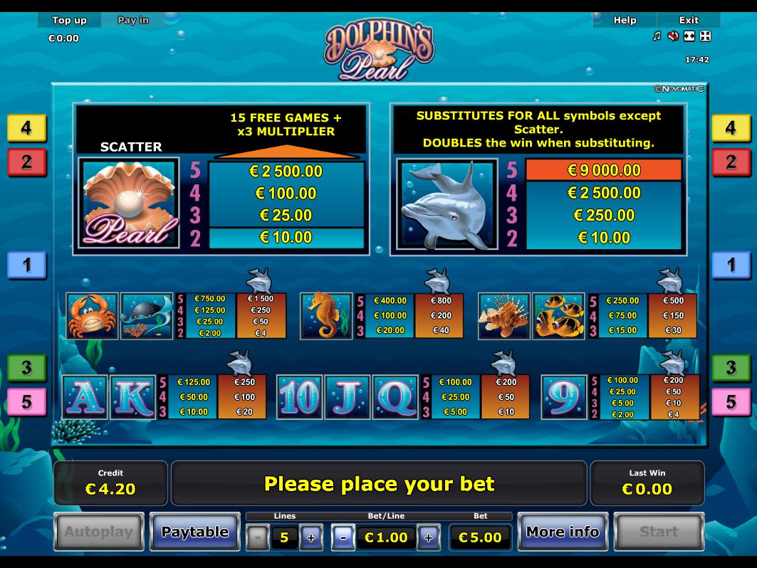 Dolphin's Pearl online kostenlos