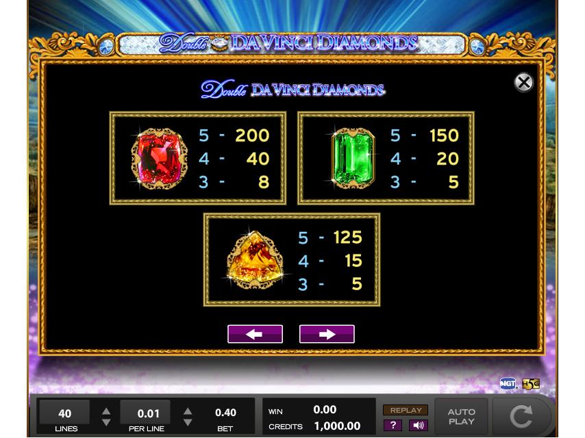 Double Da Vinci Diamonds online gratis