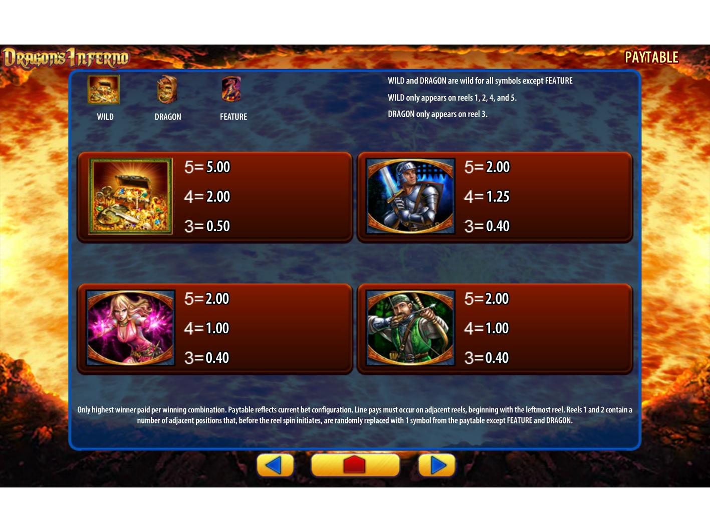 Dragons Inferno online gratis
