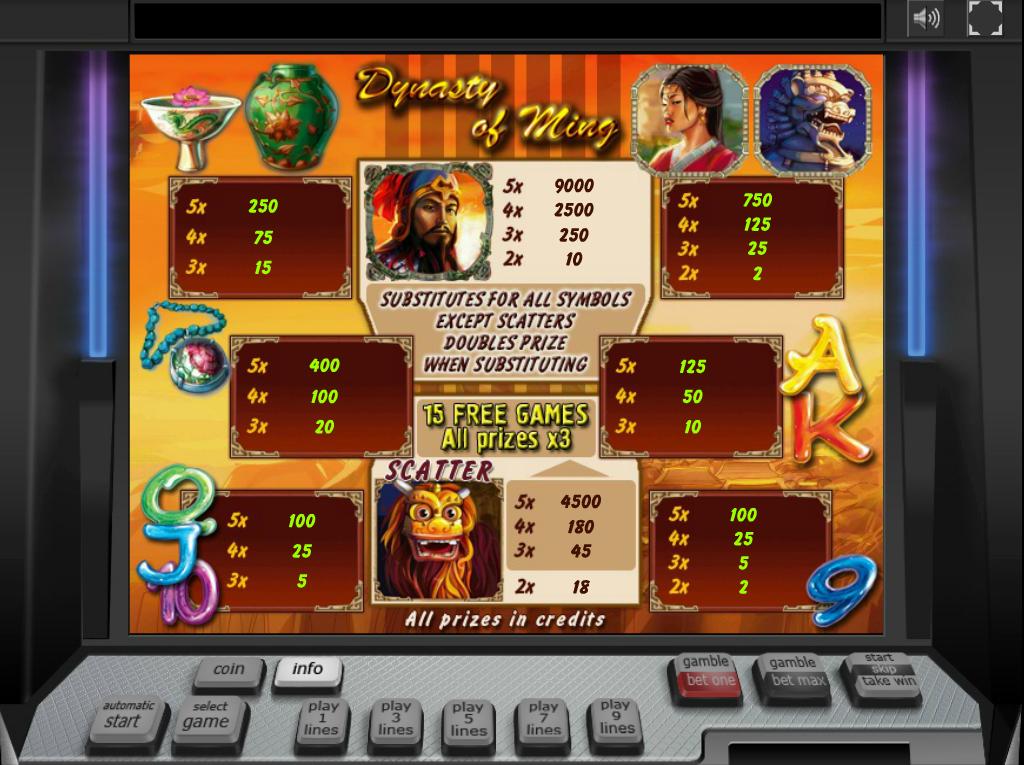 Dynasty of Ming online kostenlos