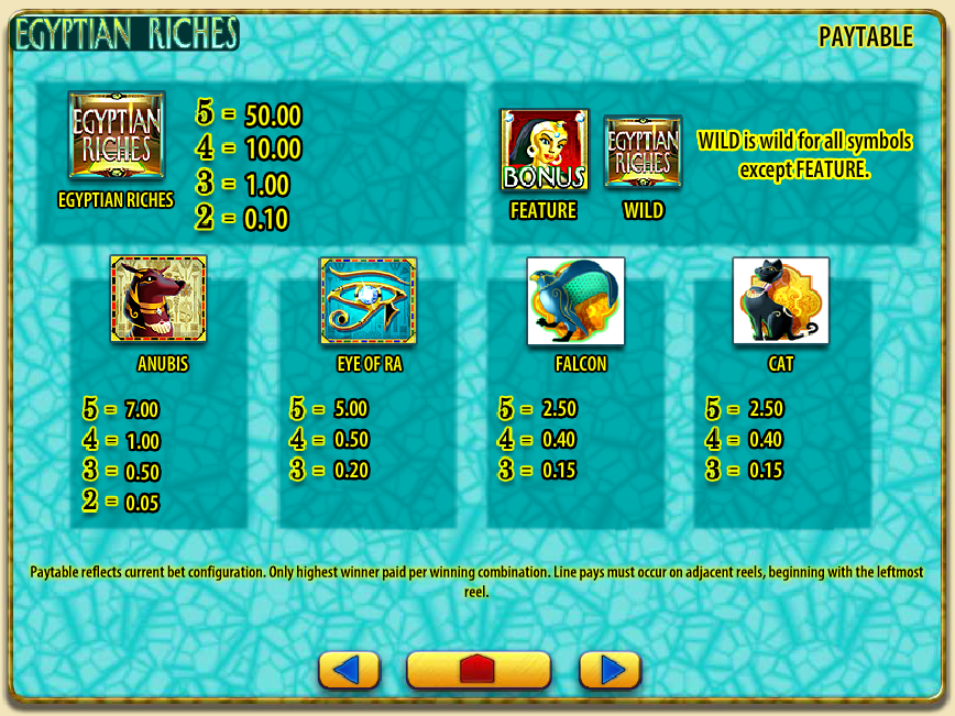 Egyptian Riches online gratis