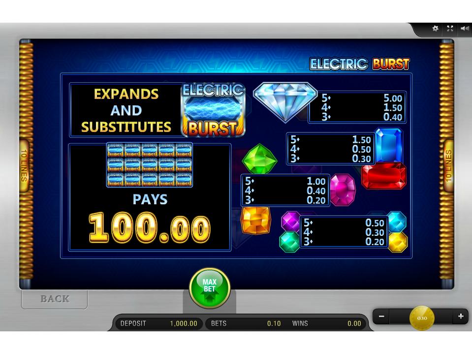 Electric Burst online gratis