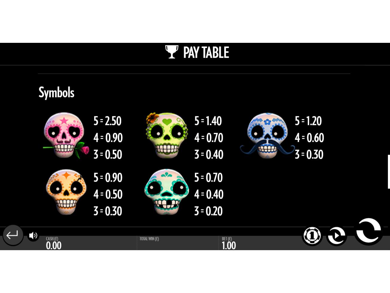 Esqueleto Explosivo online free