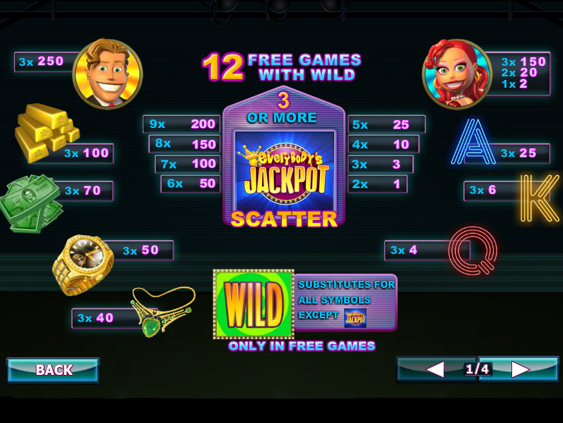 Everybody's Jackpot online free