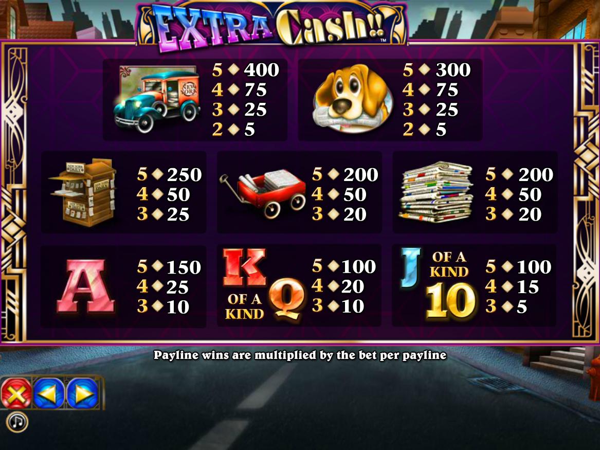 Extra Cash!! online kostenlos