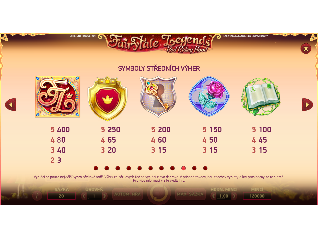 Fairytale Legends: Red Riding Hood online za peníze#
