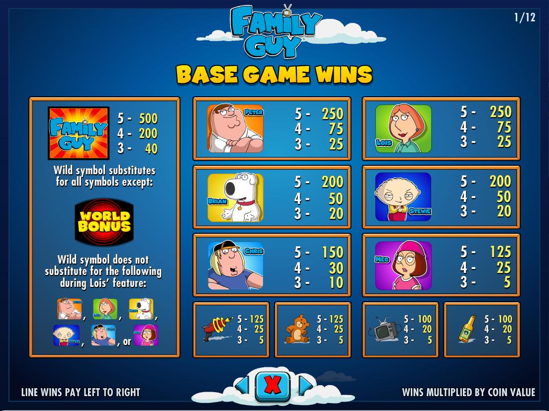 Family Guy online gratis