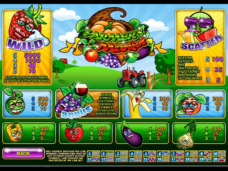 Farmer's Market online free