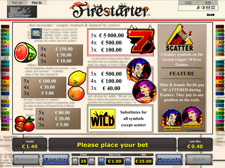 Firestarter online kostenlos