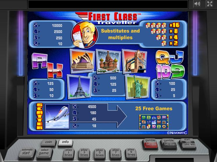 First Class Traveller online free