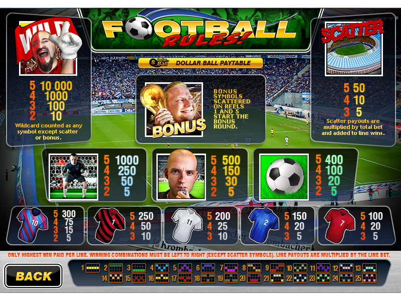 Football Rules! online free