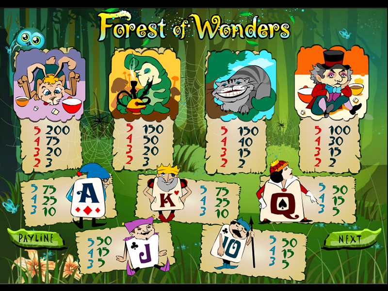 Forest of Wonders online free