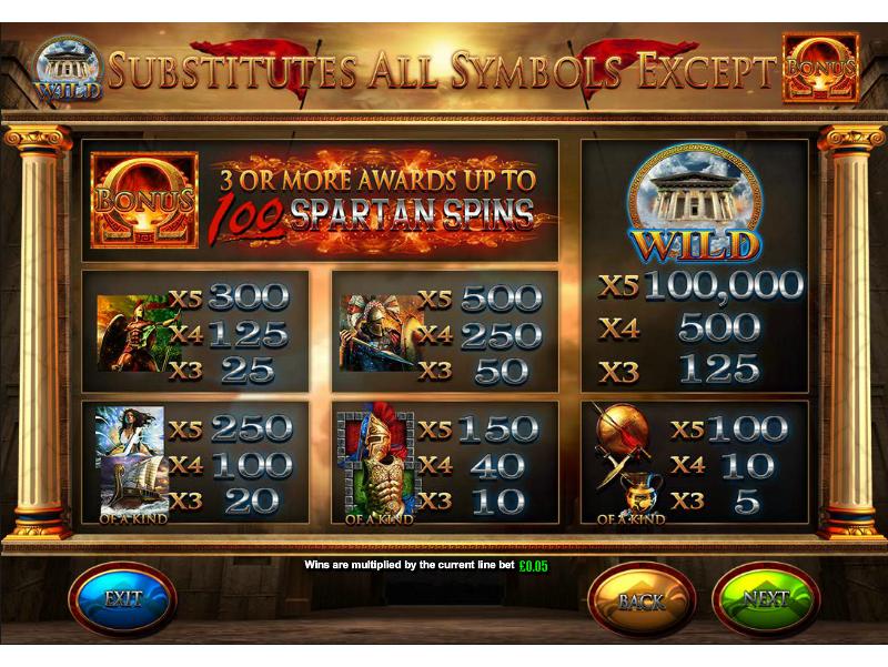 Fortunes of Sparta online gratis