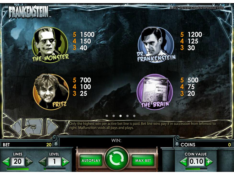Frankenstein online kostenlos