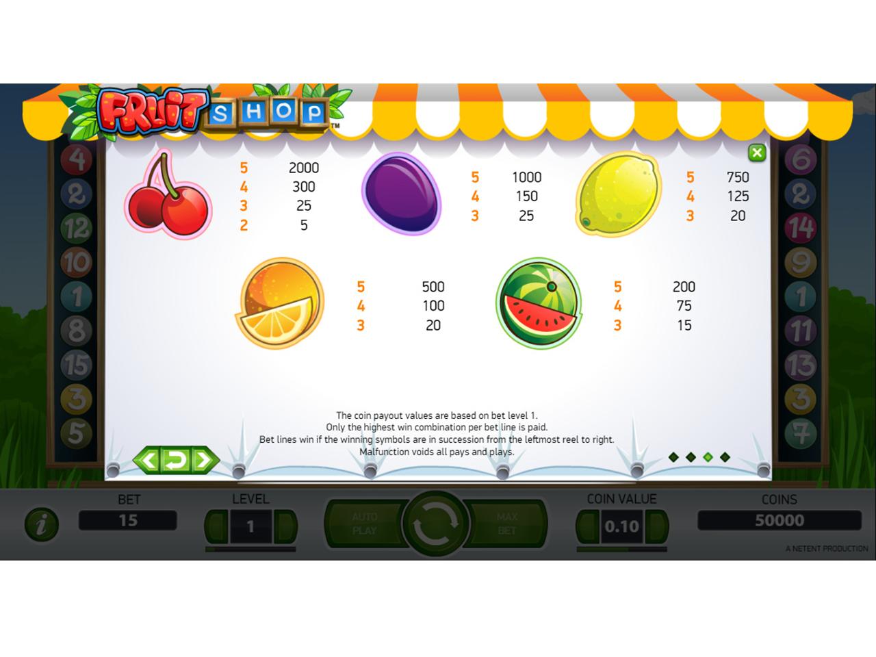 Fruit Shop online kostenlos