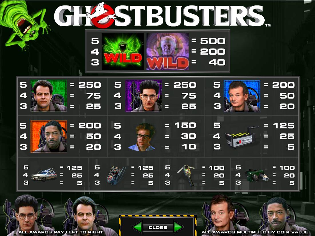 Ghostbusters online gratis