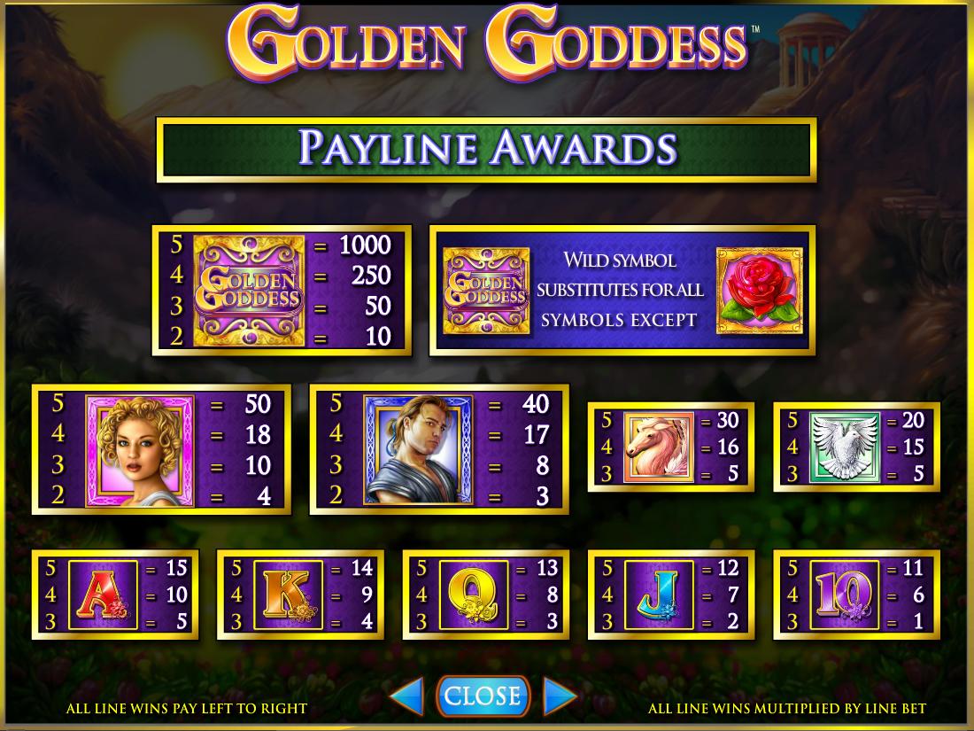 Golden Goddess online gratis