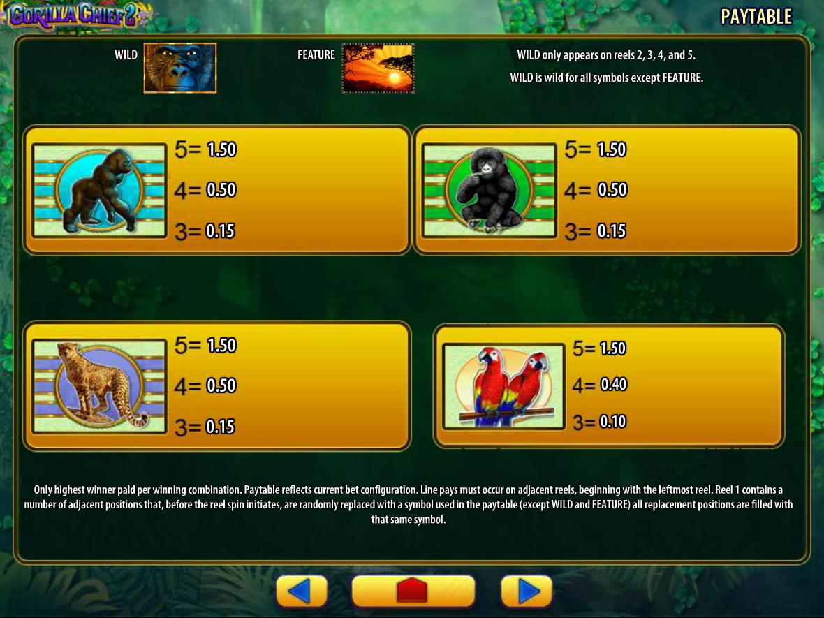 Gorilla Chief 2 online gratis