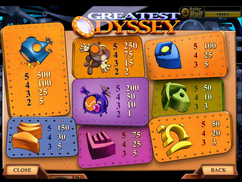 Greatest Odyssey online free
