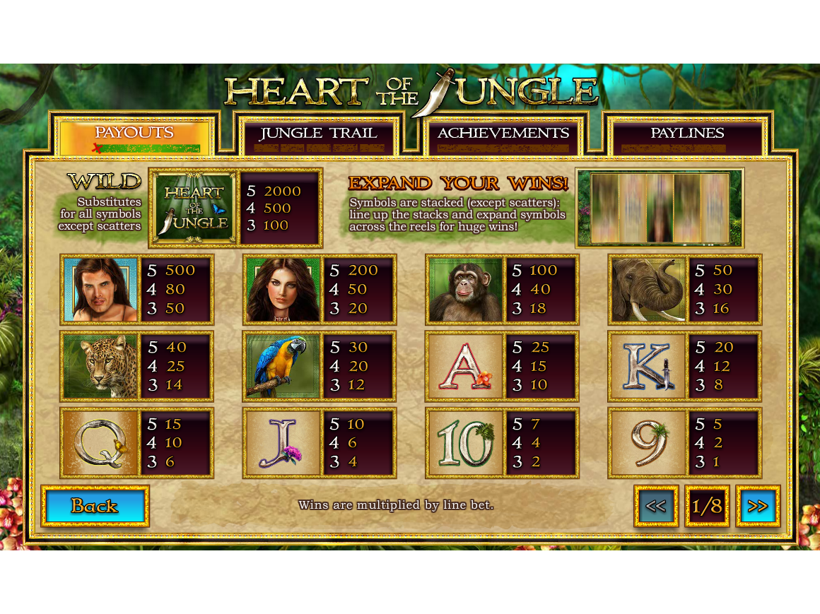 Heart of the Jungle online gratis