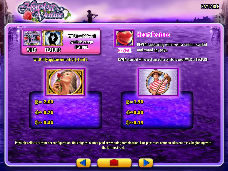 Hearts of Venice online gratis