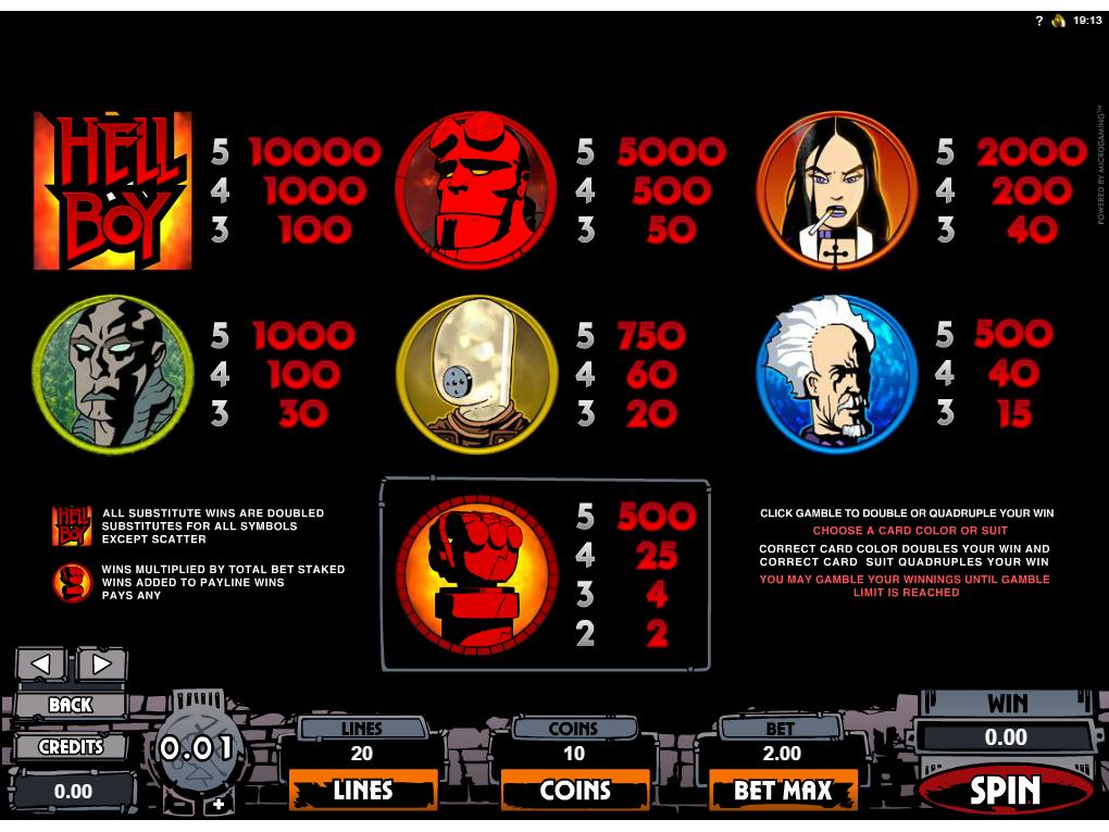 Hellboy online kostenlos