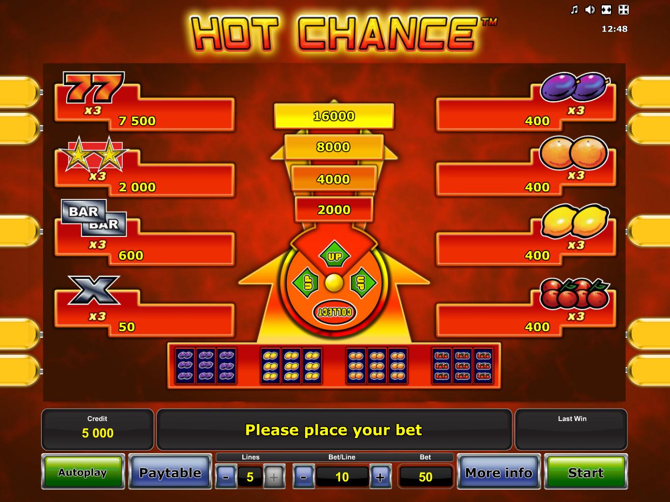 Hot Chance online kostenlos