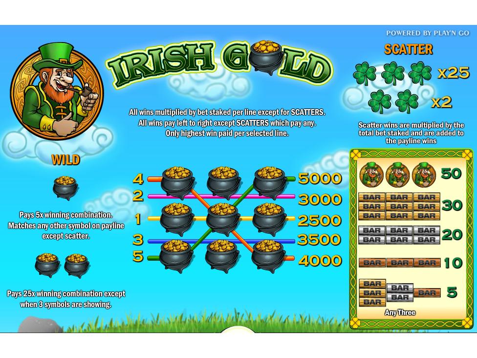 Irish Gold online gratis