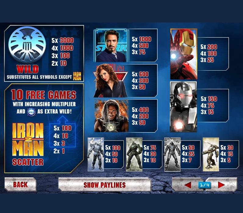 Iron Man 2 50-Line online kostenlos