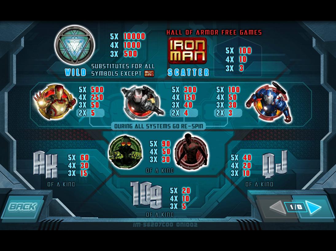 Iron Man 3 online free