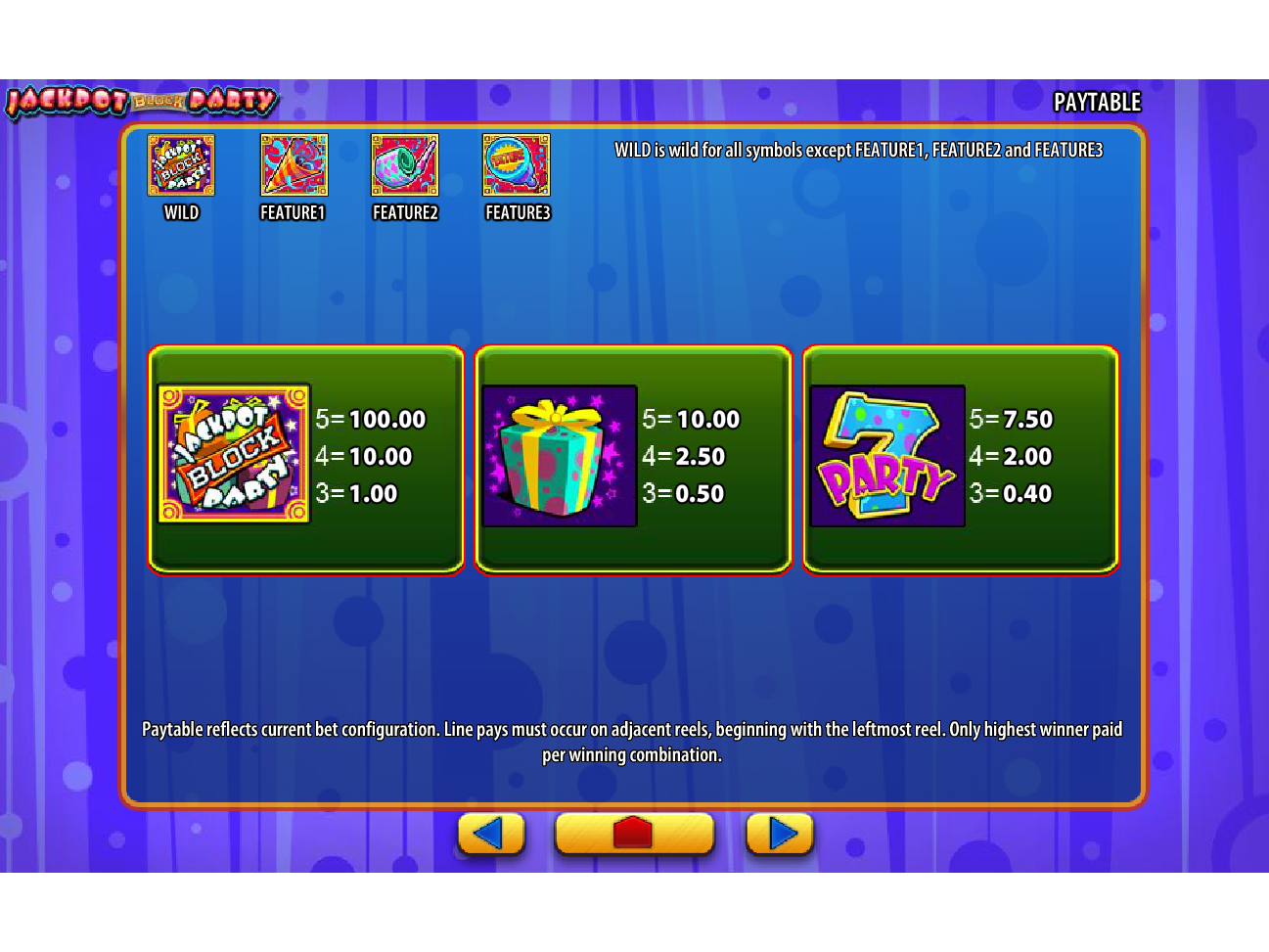 Jackpot Block Party online kostenlos
