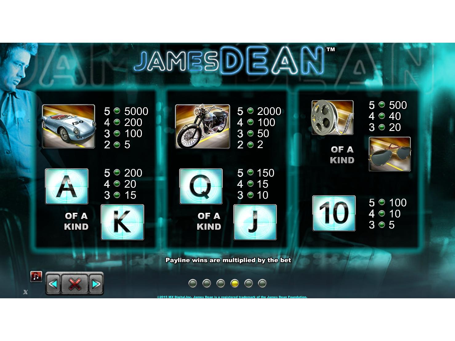 James Dean online gratis