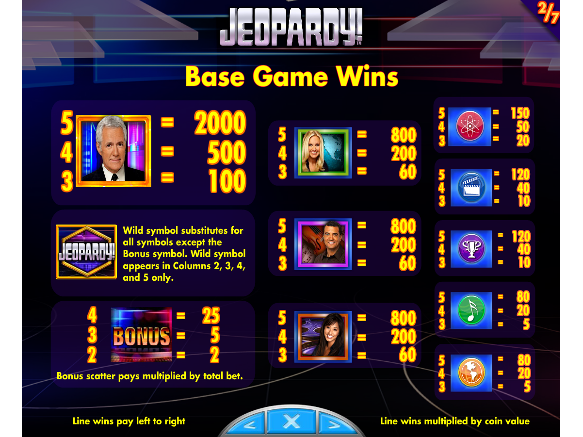 Jeopardy! online gratis