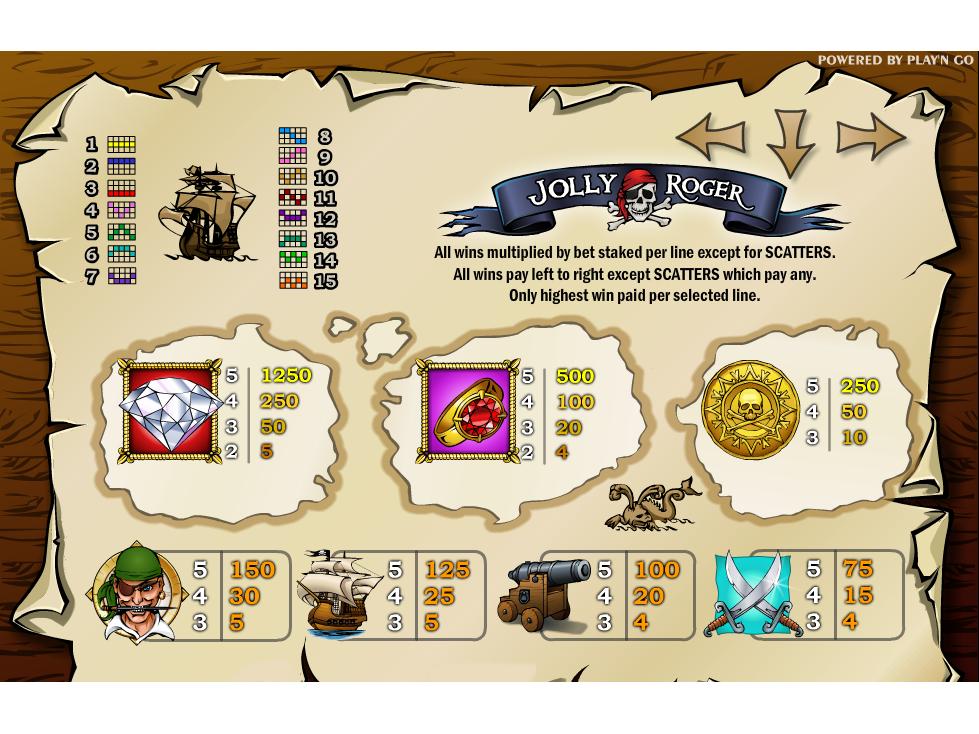 Jolly Roger online kostenlos