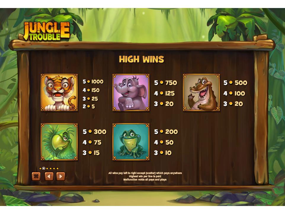 Jungle Trouble online gratis