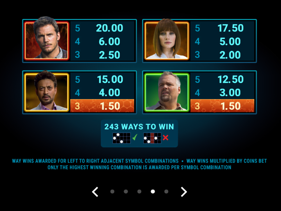 Jurassic World Online Slot online gratis