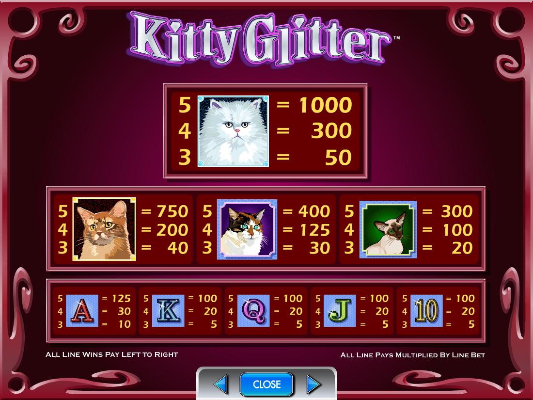 Kitty Glitter online gratis