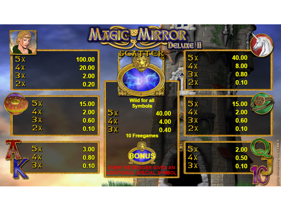 Magic Mirror Deluxe II online kostenlos