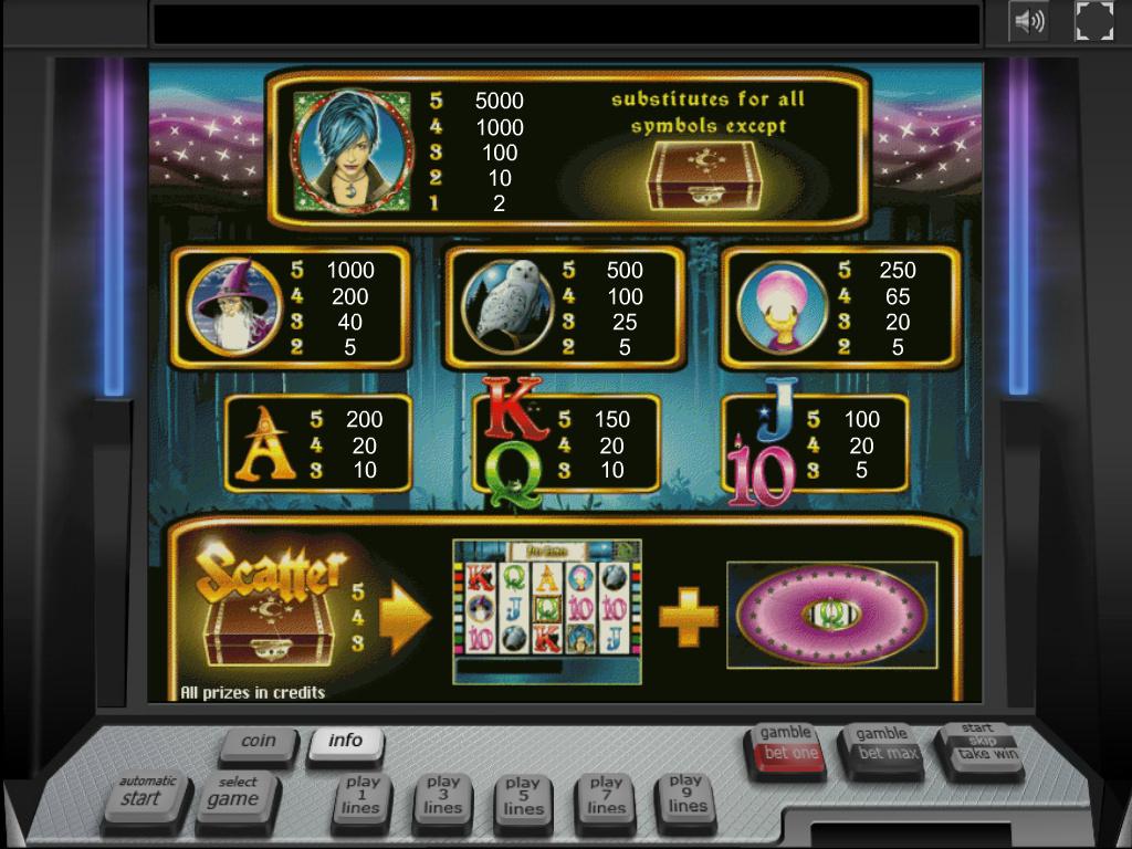 Magic Money online free