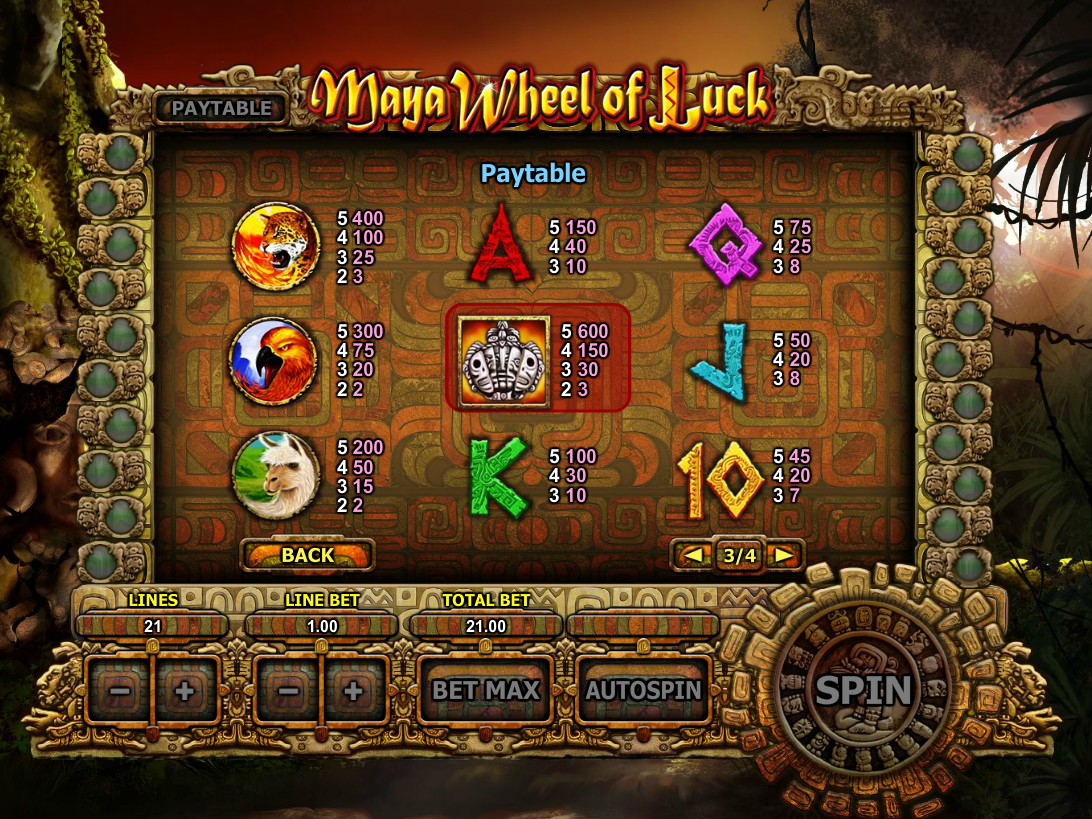 Maya Wheel of Luck online gratis