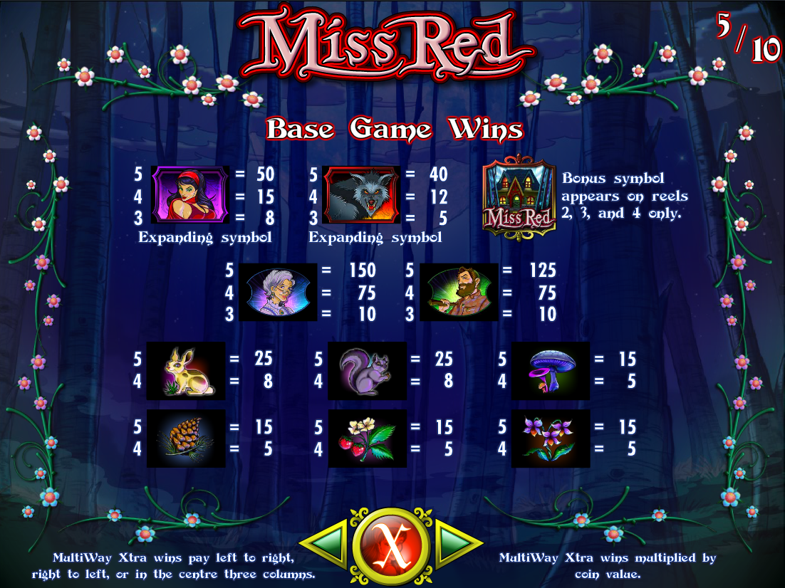 Miss Red online gratis
