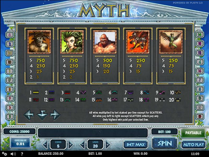 Myth online kostenlos
