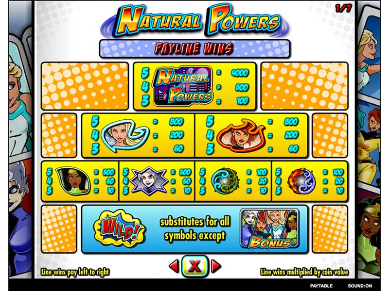 Natural Powers online gratis