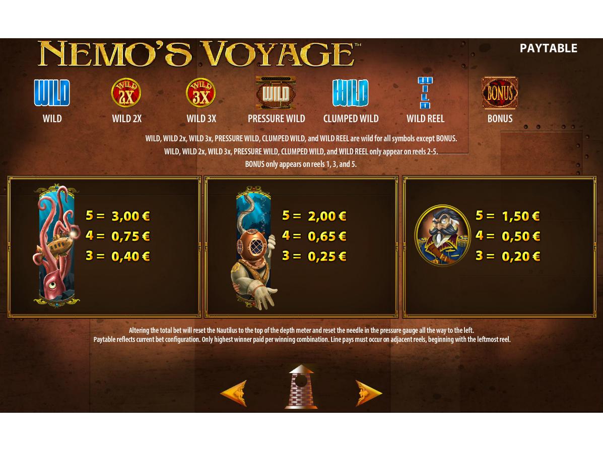 Nemo's Voyage online kostenlos