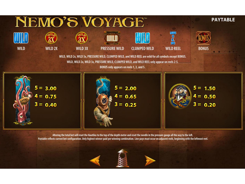 Nemo's Voyage online gratis