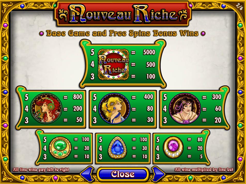 Nouveau Riche online gratis