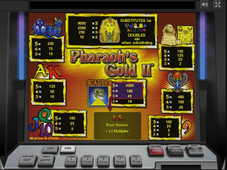 Pharaoh's Gold II online gratis
