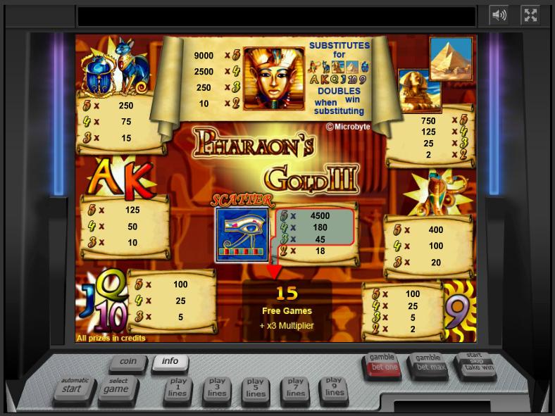 Pharaoh's Gold III online kostenlos